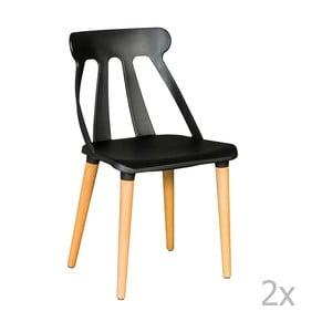 Sada 2 černých jídelních židlí Evergreen House Raul