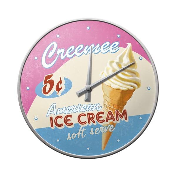 Hodiny Ice cream