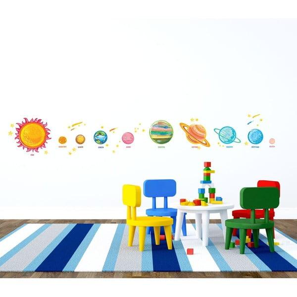 Set autocolante pentru perete Ambiance Solar System Planets