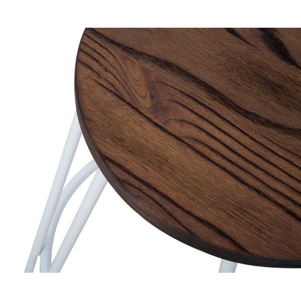 Sada 2 barových židlí Mauro Ferretti Detroit