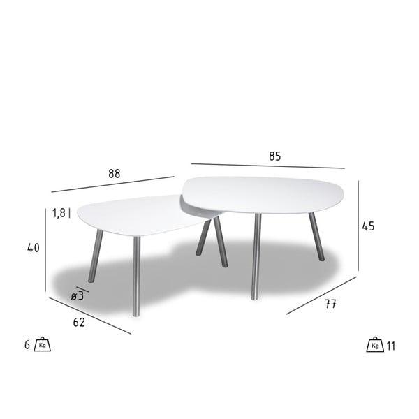 Bílý konferenční stolek Furnhouse Malou, 88x62cm