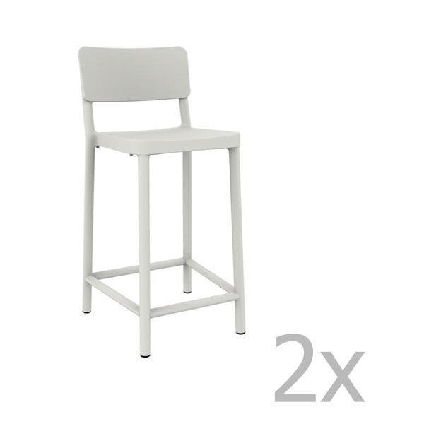 Sada 2 bielych barových stoličiek vhodných do exteriéru Resol Lisboa Simple, výška 92,2 cm