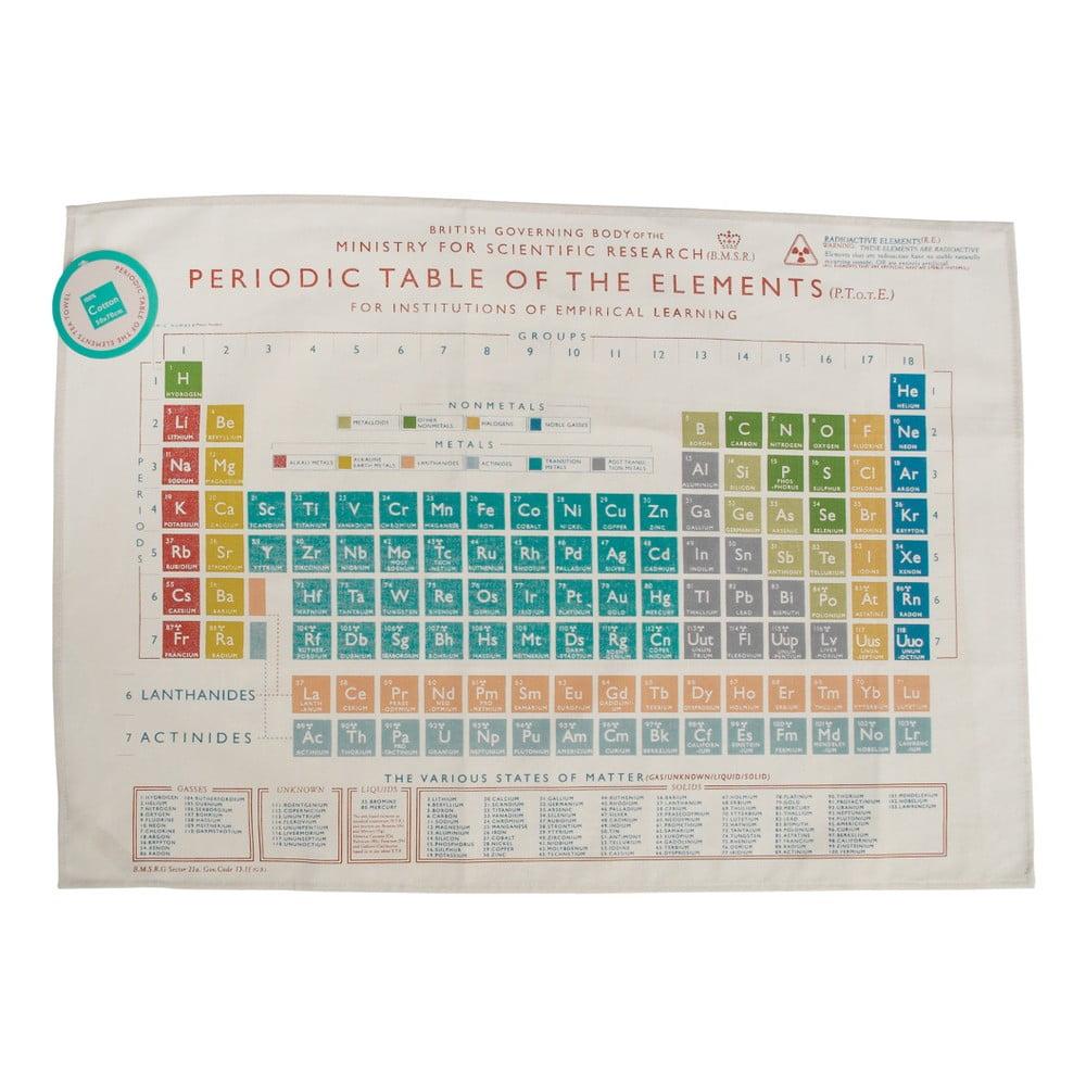 Utěrka Rex London Periodic Table