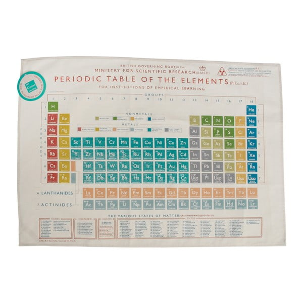 Utěrka Rex London Periodic Table, 50 x 70 cm