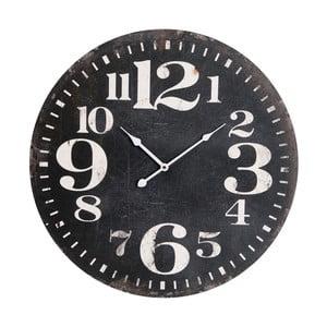 Nástěnné hodiny Black Numbers