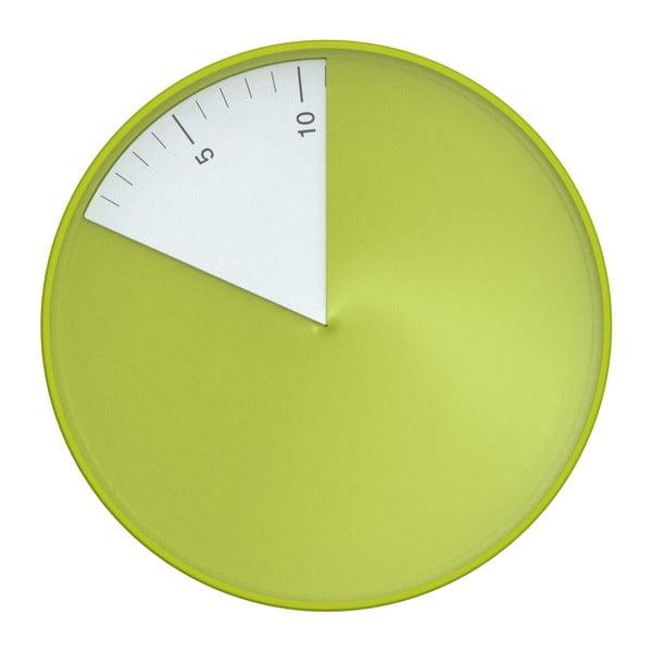 Minutka Pie, zelená