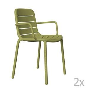 Sada 2 zelených zahradních židlí s područkami  Resol Gina