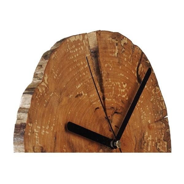 Nástěnné hodiny Marsh