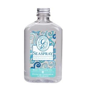 Vonný olej do difuzérů Greenleaf Seaspray,250ml