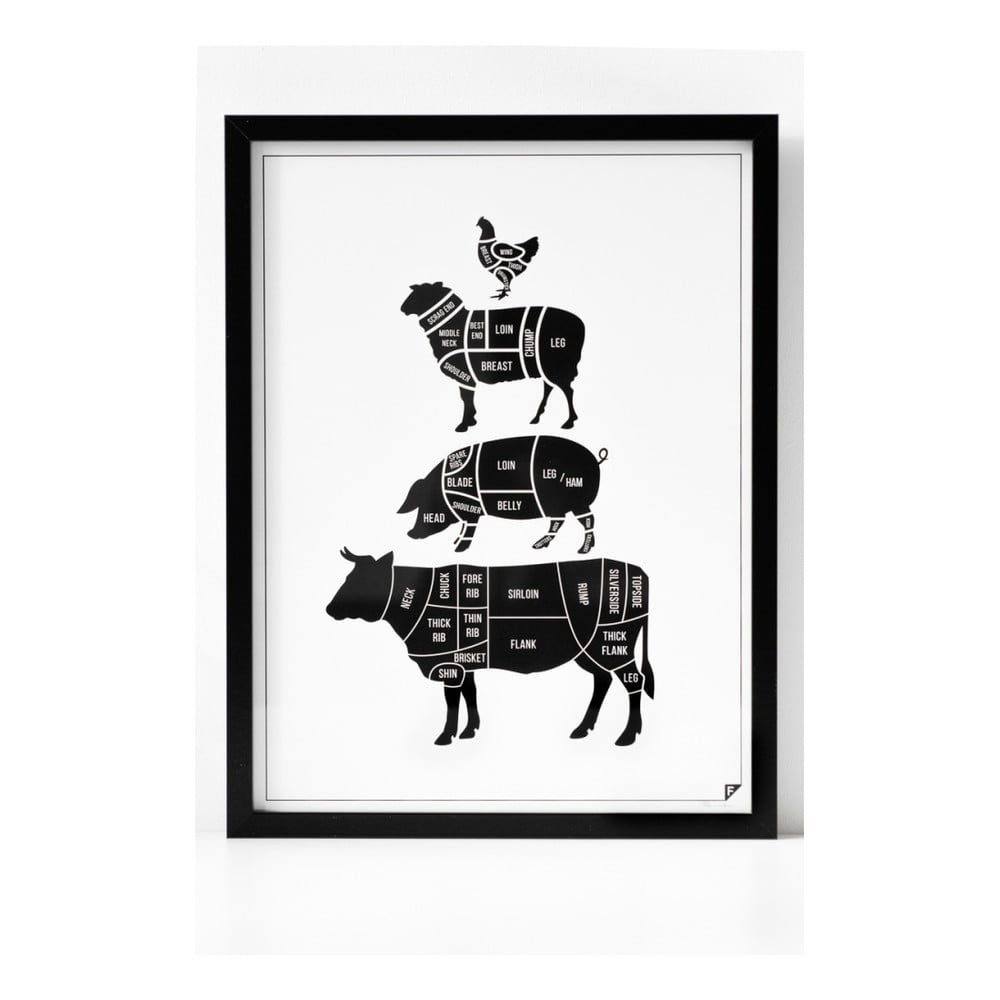 poster follygraph meat cuts 40 x 50 cm bonami. Black Bedroom Furniture Sets. Home Design Ideas