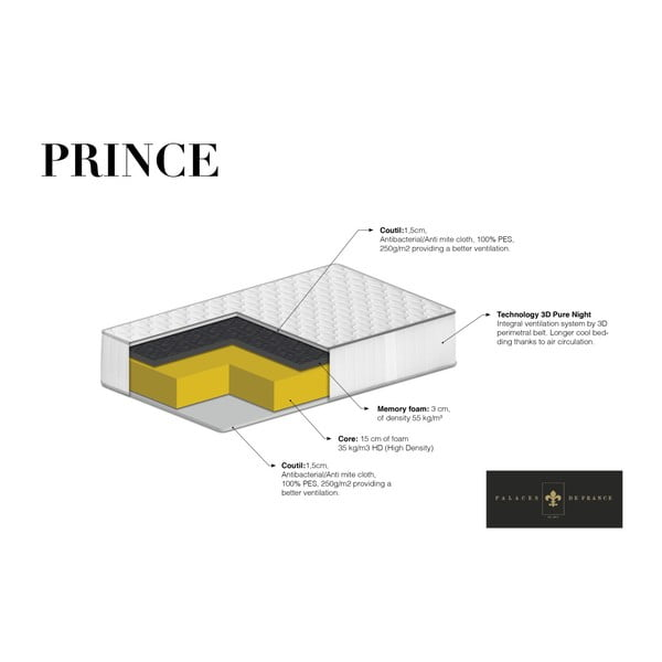 Matrace s paměťovou pěnou Palaces de France Prince,200x200cm