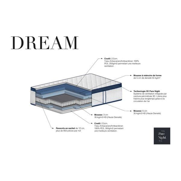Matrace s paměťovou pěnou Pure Night Dream, 180x200 cm
