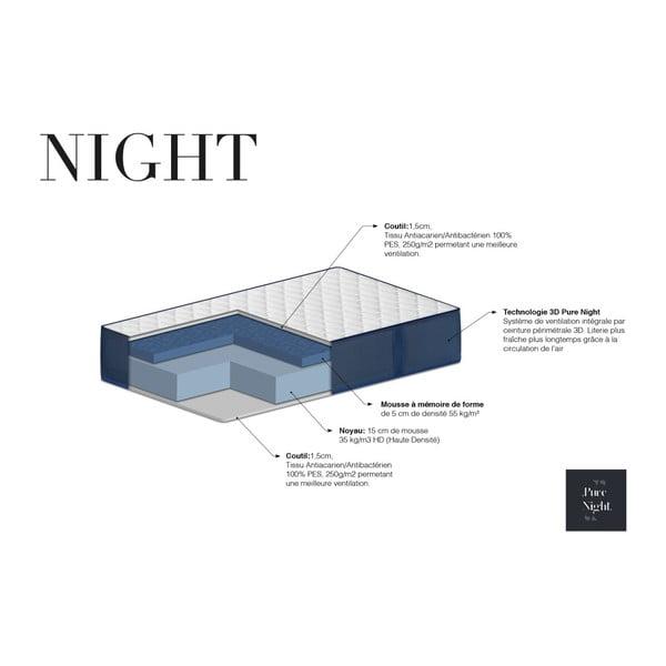 Matrace s paměťovou pěnou Pure Night Night, 180x200 cm