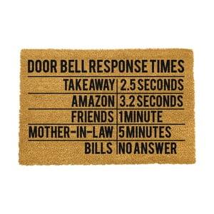 Rohožka Artsy Doormats Door Bell Response Times,40x60cm