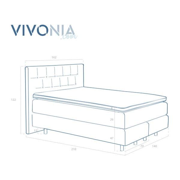 Tyrkysová boxspring postel VivonitaKoso, 140x200cm