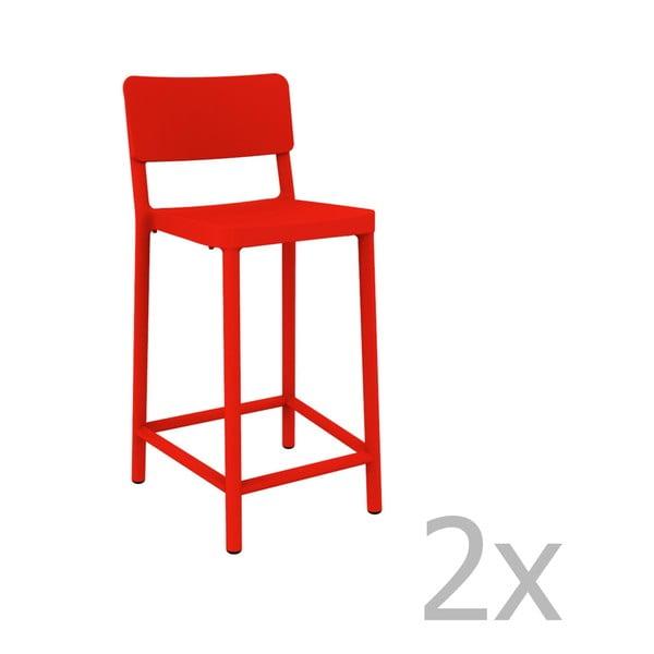 Sada 2 červených barových židlí vhodných do exteriéru Resol Lisboa Simple, výška 92,2 cm