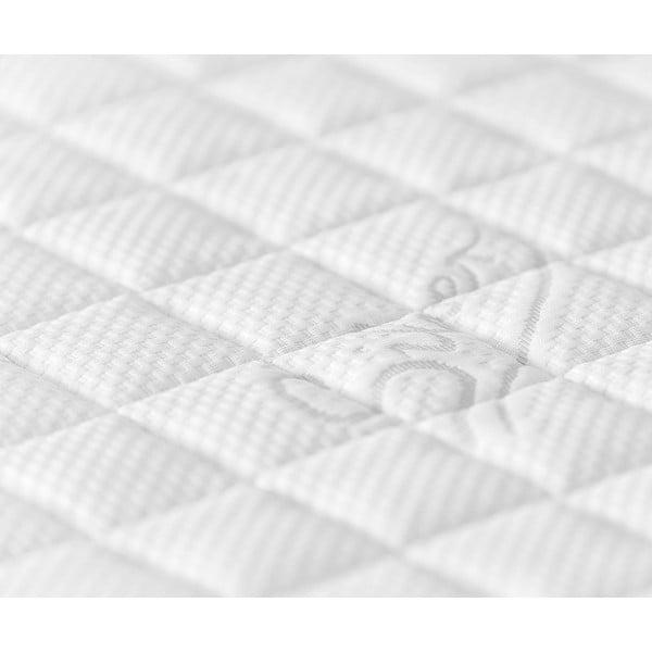 Matrace Basic Cobalt+ 90x200 cm, výška 21 cm