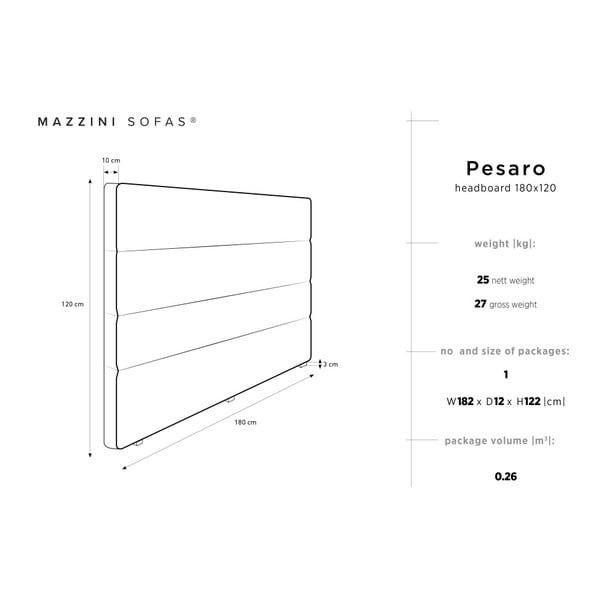 Černé čelo postele Mazzini Sofas Pesaro, 180 x 120 cm