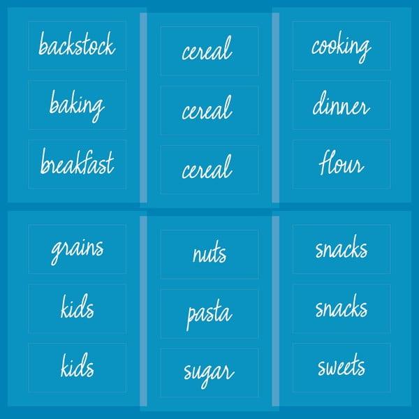 Etichete pentru produsele alimentare iDesign The Home Edit