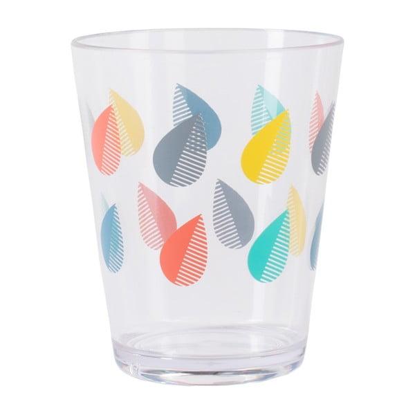 Raindrop pohár - Navigate