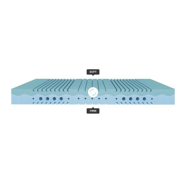 Tmavě modrá pěnová matrace muun Lite, 160 x 200 cm