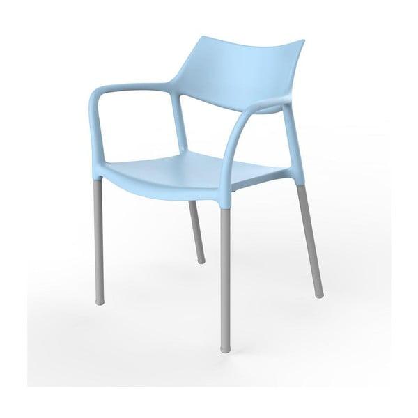 Sada 2 světle modrých zahradních židlí Resol Splash