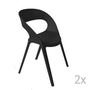 Sada 2 černých zahradních židlí Resol Carla