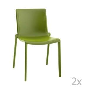 Sada 2 zelených zahradních židlí Resol Kat