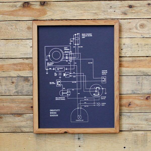 Plakát Wiring Diagram 41x30 cm