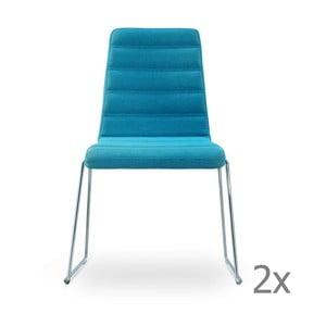 Sada 2 tyrkysových židlí Garageeight Ljungs