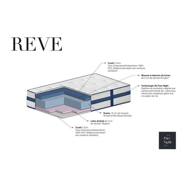 Matrace s paměťovou pěnou Pure Night Reve, 80x200 cm
