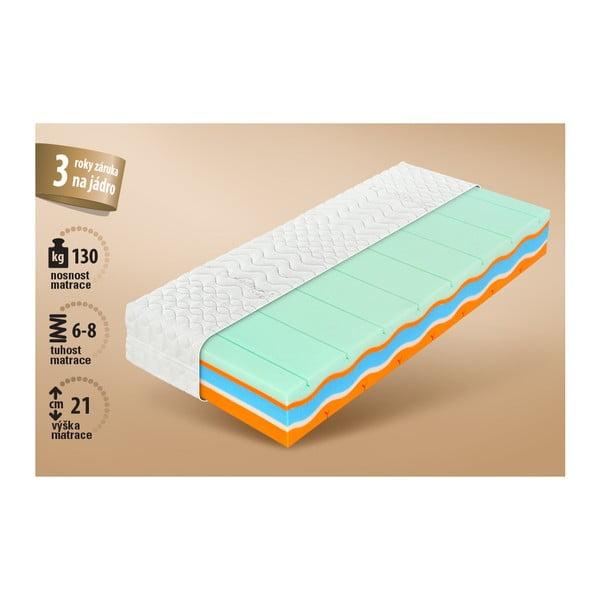 Pěnová matrace PiCaSo manufactury Mirabell WAWE, 100x200cm