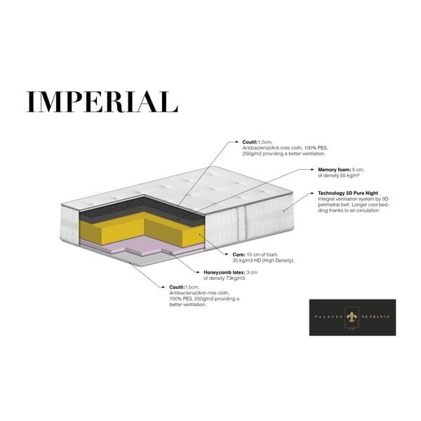Oboustranná matrace s paměťovou pěnou a latexem Palaces de France Imperial,200x200cm