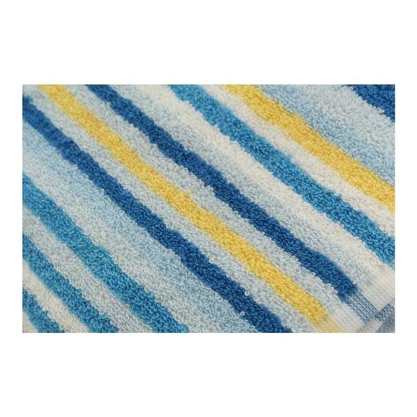 Sada 2 ručníků Cizgi Blue, 40x80cm