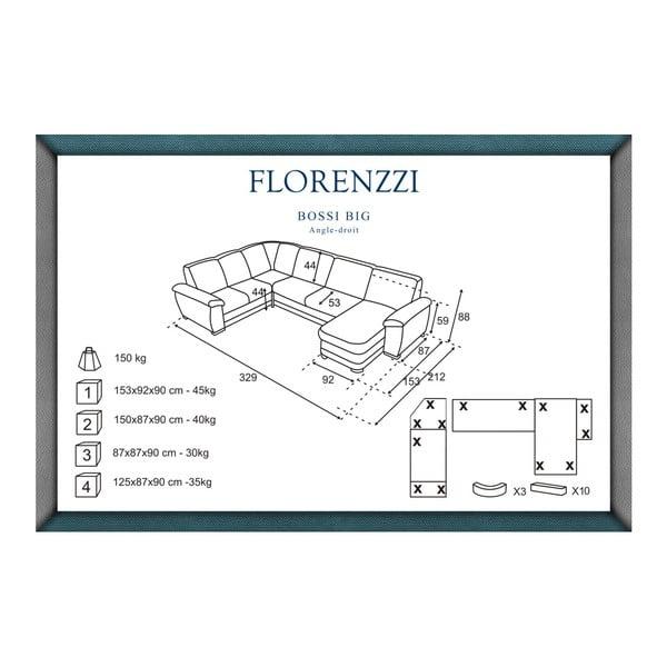 Antracitově šedá pohovka Florenzzi Bossi Big, pravý roh