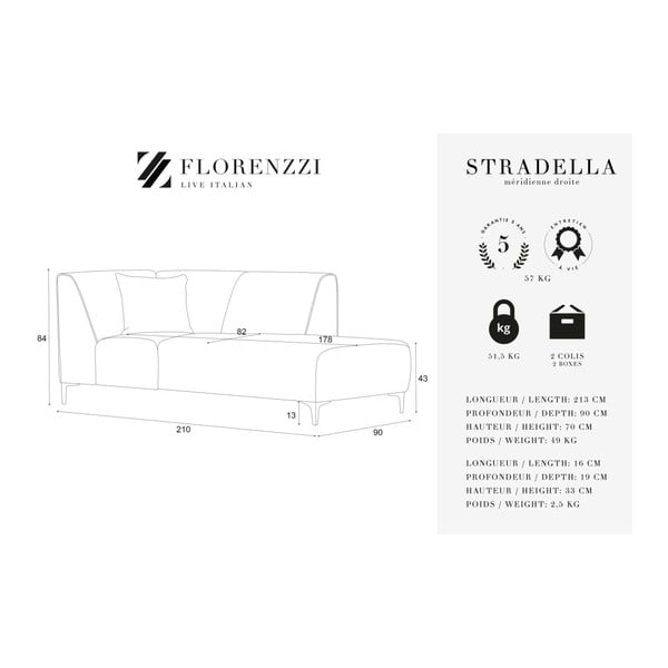 Antracitově šedá lenoška Florenzzi Stradella, pravástrana