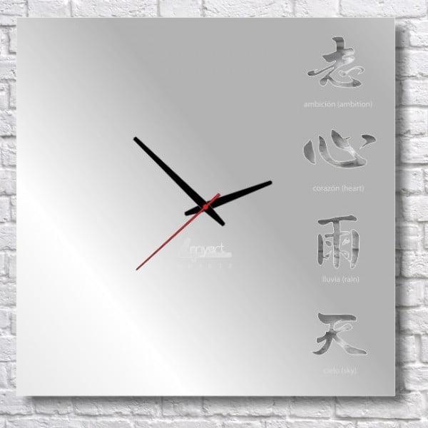 Nástěnné hodiny Kanji II
