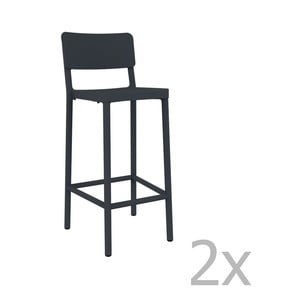 Sada 2 tmavě šedých barových židlí vhodných do exteriéru Resol Lisboa, výška 102,2 cm