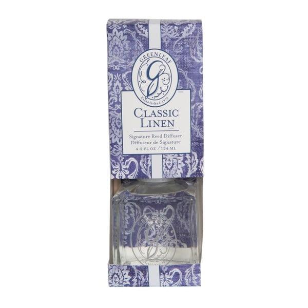 Difuzor de parfum Greenleaf Signature Classic Linen