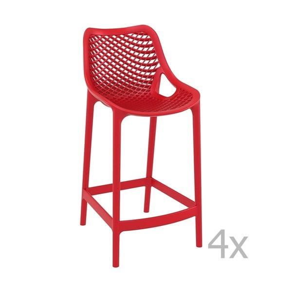Sada 4 červených barových stoličiek Resol Grid, výška 65 cm