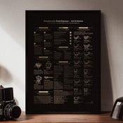 Plakát Espresso Gold/Black, 50x70 cm