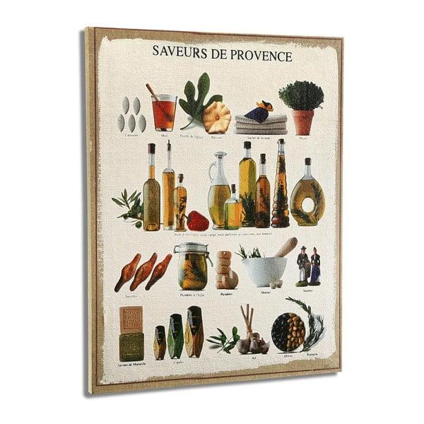Obraz na plátně Cocina Canvas