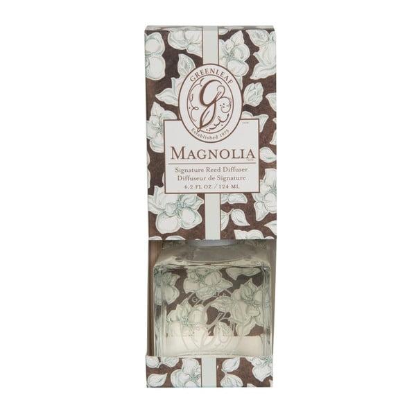 Difuzér s vôňou magnólie Greenleaf Signature Magnolia, 124 ml