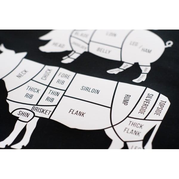 Plakát Follygraph Meat Cuts Black, 50x70 cm