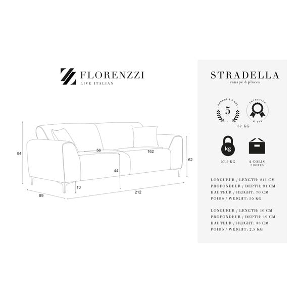Antracitově šedá 3místná pohovka Florenzzi Stradella