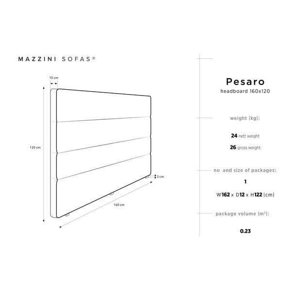 Světle šedé čelo postele Mazzini Sofas Pesaro, 160 x 120 cm