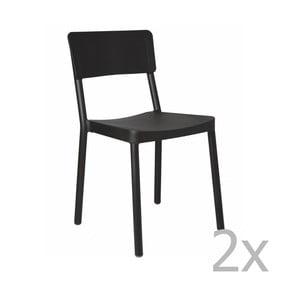 Sada 2 černých zahradních židlí Resol Lisboa