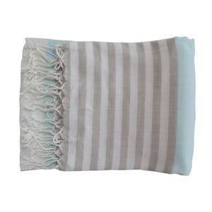 Světle modrá ručně tkaná osuška z prémiové bavlny Homemania Melis Hammam,100x180 cm