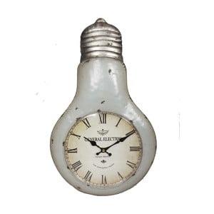Nástěnné hodiny Antic Line Bulb