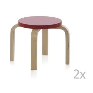 Sada 2 dětských stoliček Geese Petit